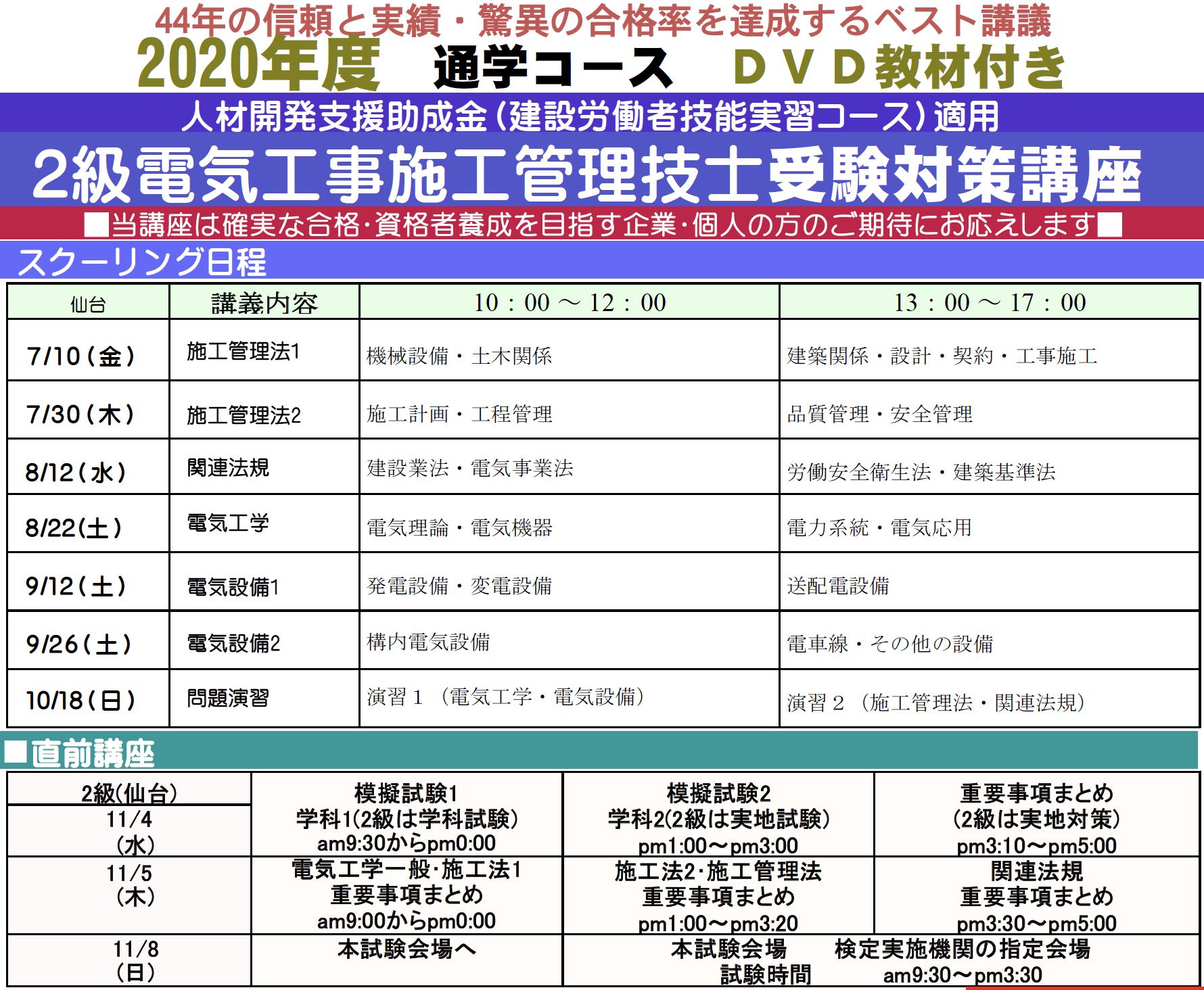 技士 電気 施工 級 解答 1 工事 速報 管理 電気工事施工管理技士(1級・2級)|CIC日本建設情報センター